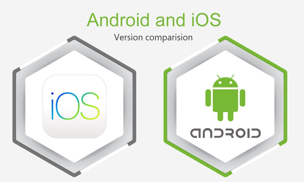 Android, iOS history version comparison | Mobile Info